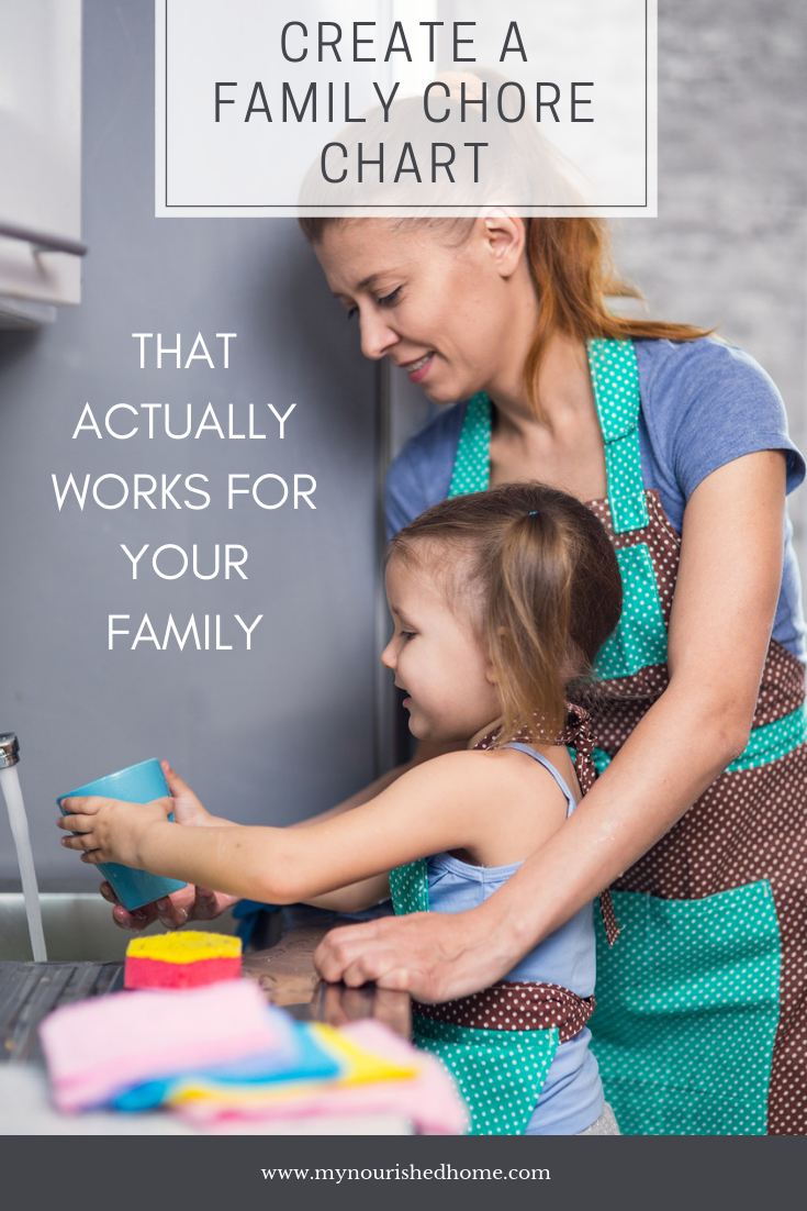 Create a Family Chore Chart that Actually work for your family